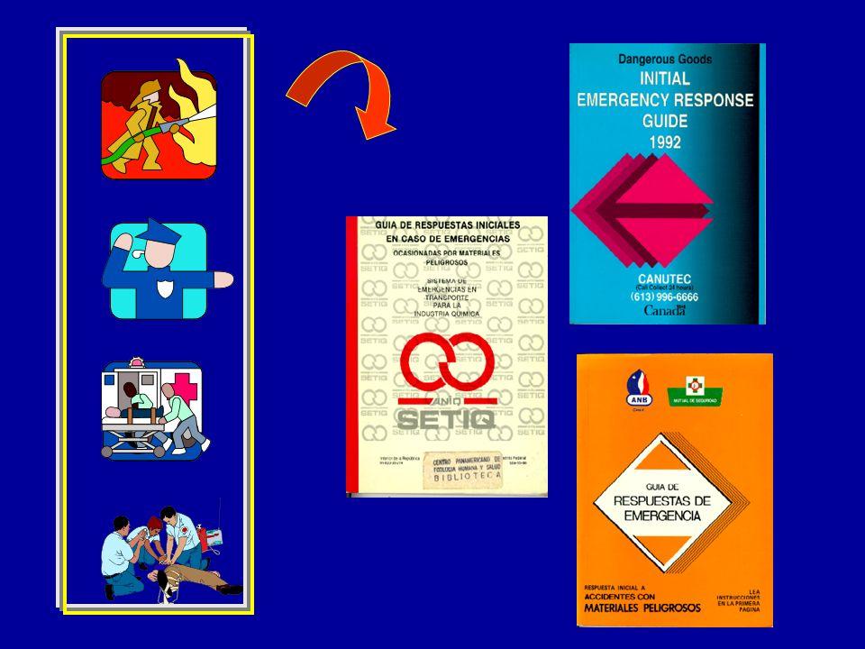 Respuesta rápida a preguntas críticas en una emergencia ¿Qué es el producto químico? ¿Qué riesgos específicos se pueden presentar? ¿Cómo puedo combati