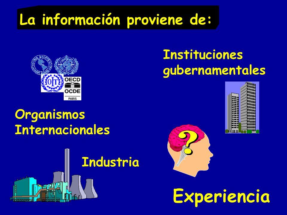 Trabajadores y Administrativos de instalaciones peligrosas Público en general Medios de difusión Usuarios