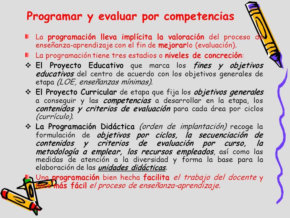 Programar y evaluar por competencias La programación lleva implícita la valoración del proceso de enseñanza-aprendizaje con el fin de mejorar lo (eval
