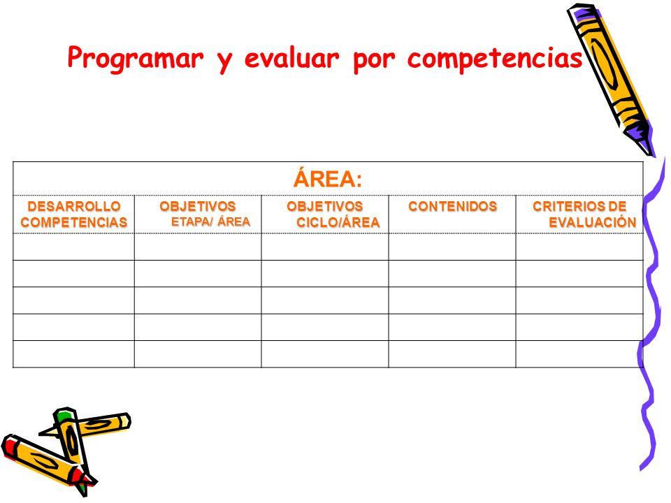 ÁREA: DESARROLLOCOMPETENCIAS OBJETIVOS ETAPA/ ÁREA OBJETIVOS CICLO/ÁREA CONTENIDOS CRITERIOS DE EVALUACIÓN Programar y evaluar por competencias