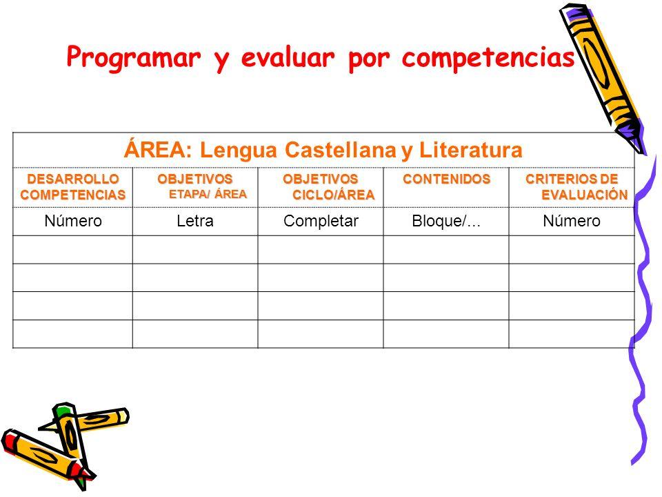 ÁREA: Lengua Castellana y Literatura DESARROLLOCOMPETENCIAS OBJETIVOS ETAPA/ ÁREA OBJETIVOS CICLO/ÁREA CONTENIDOS CRITERIOS DE EVALUACIÓN NúmeroLetraC