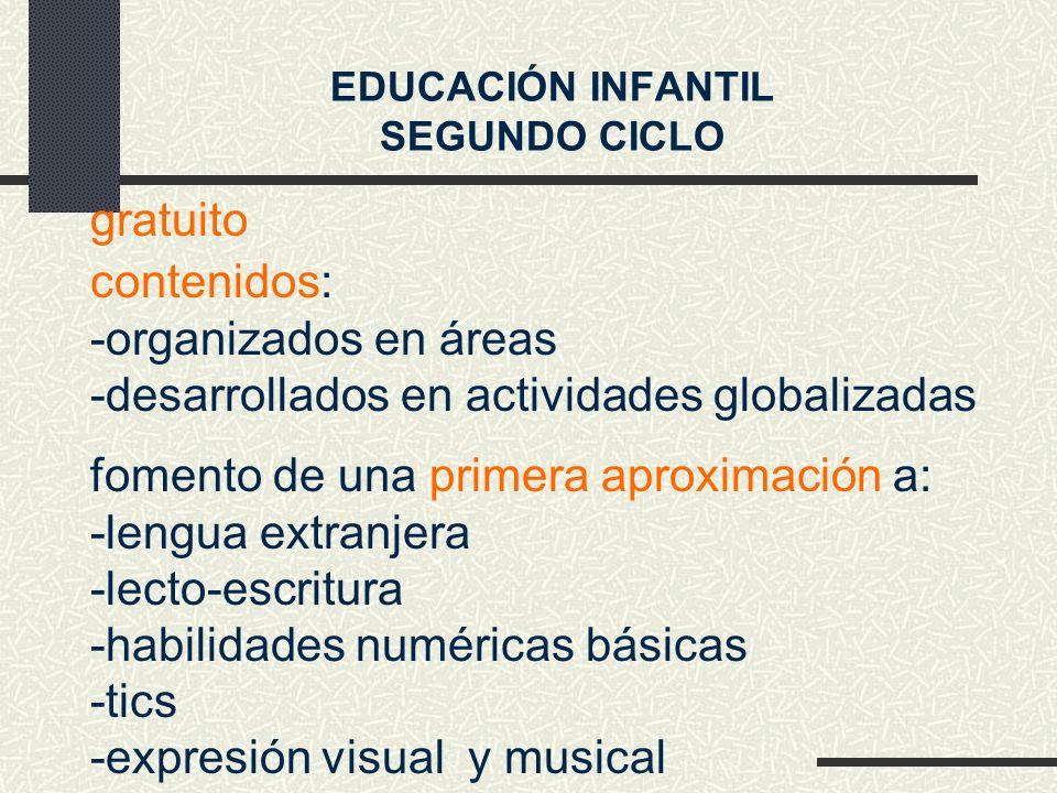 fomento de una primera aproximación a: -lengua extranjera -lecto-escritura -habilidades numéricas básicas -tics -expresión visual y musical gratuito EDUCACIÓN INFANTIL SEGUNDO CICLO contenidos: -organizados en áreas -desarrollados en actividades globalizadas