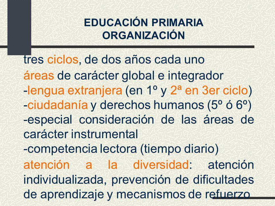 tres ciclos, de dos años cada uno atención a la diversidad: atención individualizada, prevención de dificultades de aprendizaje y mecanismos de refuerzo EDUCACIÓN PRIMARIA ORGANIZACIÓN áreas de carácter global e integrador -lengua extranjera (en 1º y 2ª en 3er ciclo) -ciudadanía y derechos humanos (5º ó 6º) -especial consideración de las áreas de carácter instrumental -competencia lectora (tiempo diario)