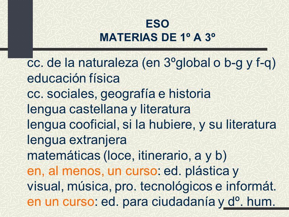 cc.de la naturaleza (en 3ºglobal o b-g y f-q) educación física cc.