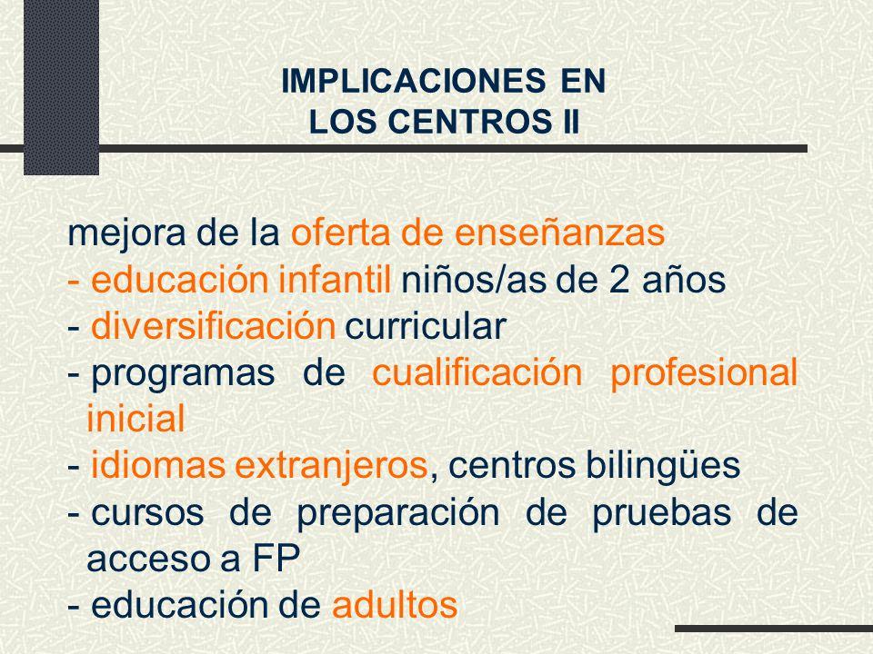 IMPLICACIONES EN LOS CENTROS II mejora de la oferta de enseñanzas - educación infantil niños/as de 2 años - diversificación curricular - programas de cualificación profesional inicial - idiomas extranjeros, centros bilingües - cursos de preparación de pruebas de acceso a FP - educación de adultos