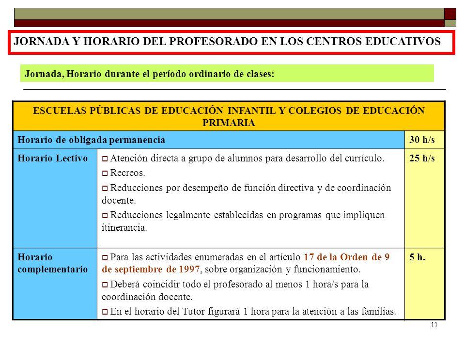 11 JORNADA Y HORARIO DEL PROFESORADO EN LOS CENTROS EDUCATIVOS Jornada, Horario durante el período ordinario de clases: ESCUELAS PÚBLICAS DE EDUCACIÓN