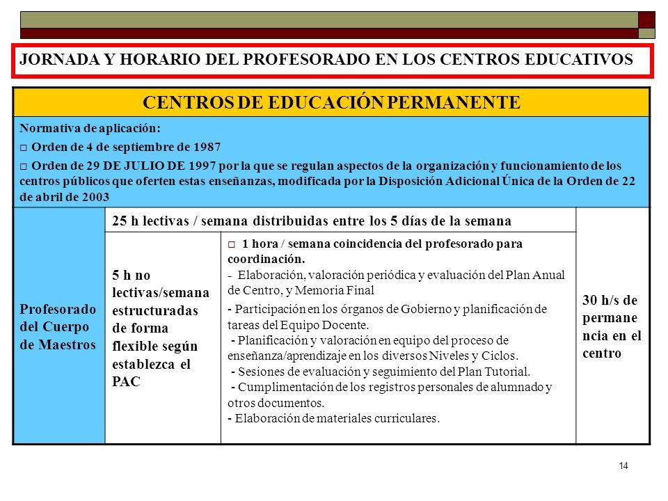 14 JORNADA Y HORARIO DEL PROFESORADO EN LOS CENTROS EDUCATIVOS CENTROS DE EDUCACIÓN PERMANENTE Normativa de aplicación: Orden de 4 de septiembre de 19