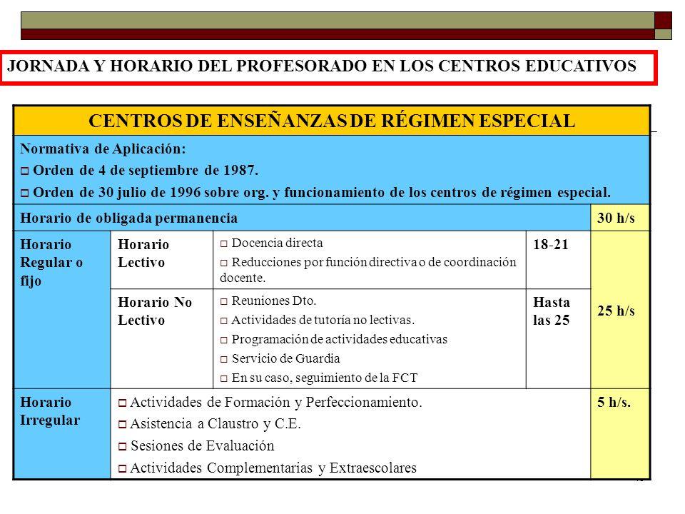 15 CENTROS DE ENSEÑANZAS DE RÉGIMEN ESPECIAL Normativa de Aplicación: Orden de 4 de septiembre de 1987. Orden de 30 julio de 1996 sobre org. y funcion