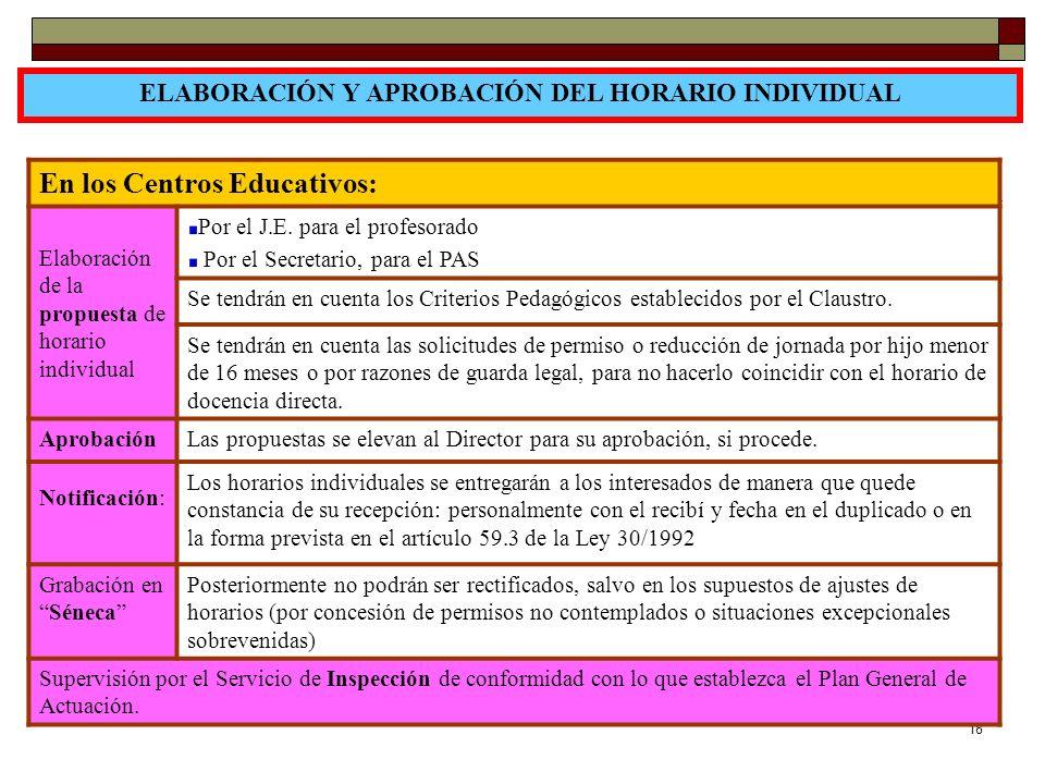 18 ELABORACIÓN Y APROBACIÓN DEL HORARIO INDIVIDUAL En los Centros Educativos: Elaboración de la propuesta de horario individual Por el J.E. para el pr