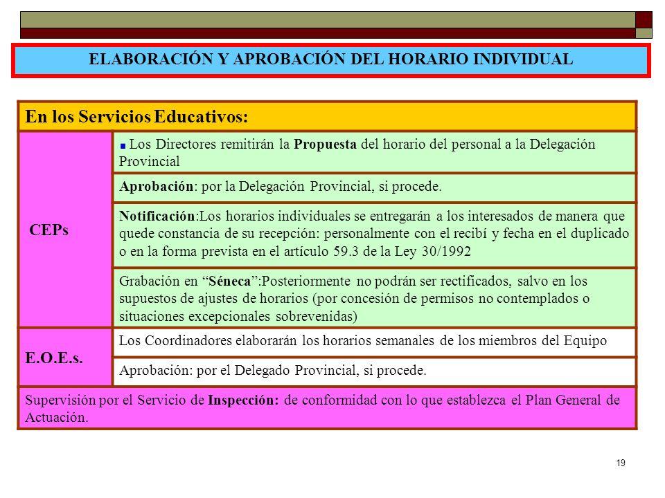 19 ELABORACIÓN Y APROBACIÓN DEL HORARIO INDIVIDUAL En los Servicios Educativos: CEPs Los Directores remitirán la Propuesta del horario del personal a