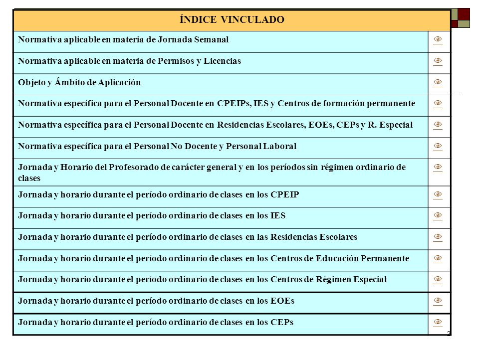 2 ÍNDICE VINCULADO Normativa aplicable en materia de Jornada Semanal Normativa aplicable en materia de Permisos y Licencias Objeto y Ámbito de Aplicac