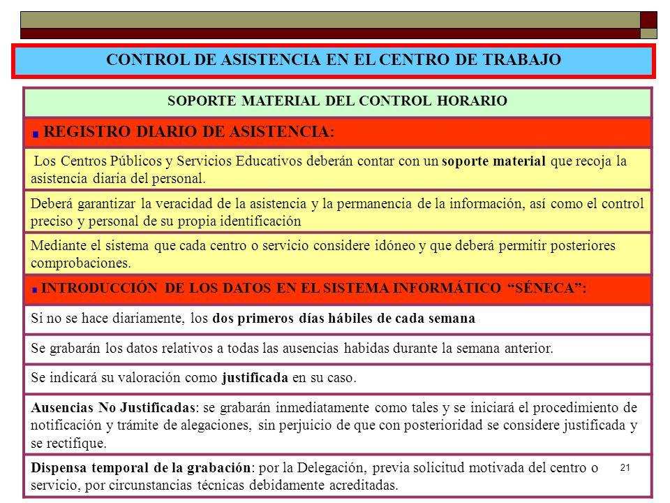 21 CONTROL DE ASISTENCIA EN EL CENTRO DE TRABAJO SOPORTE MATERIAL DEL CONTROL HORARIO REGISTRO DIARIO DE ASISTENCIA: Los Centros Públicos y Servicios