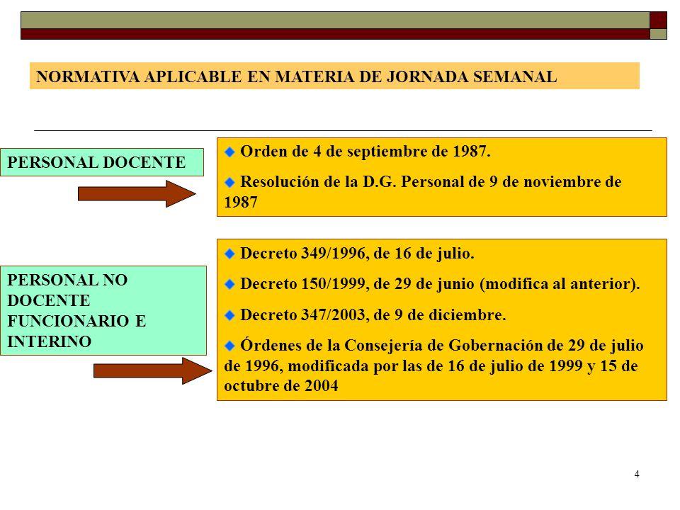 4 NORMATIVA APLICABLE EN MATERIA DE JORNADA SEMANAL PERSONAL DOCENTE Orden de 4 de septiembre de 1987. Resolución de la D.G. Personal de 9 de noviembr