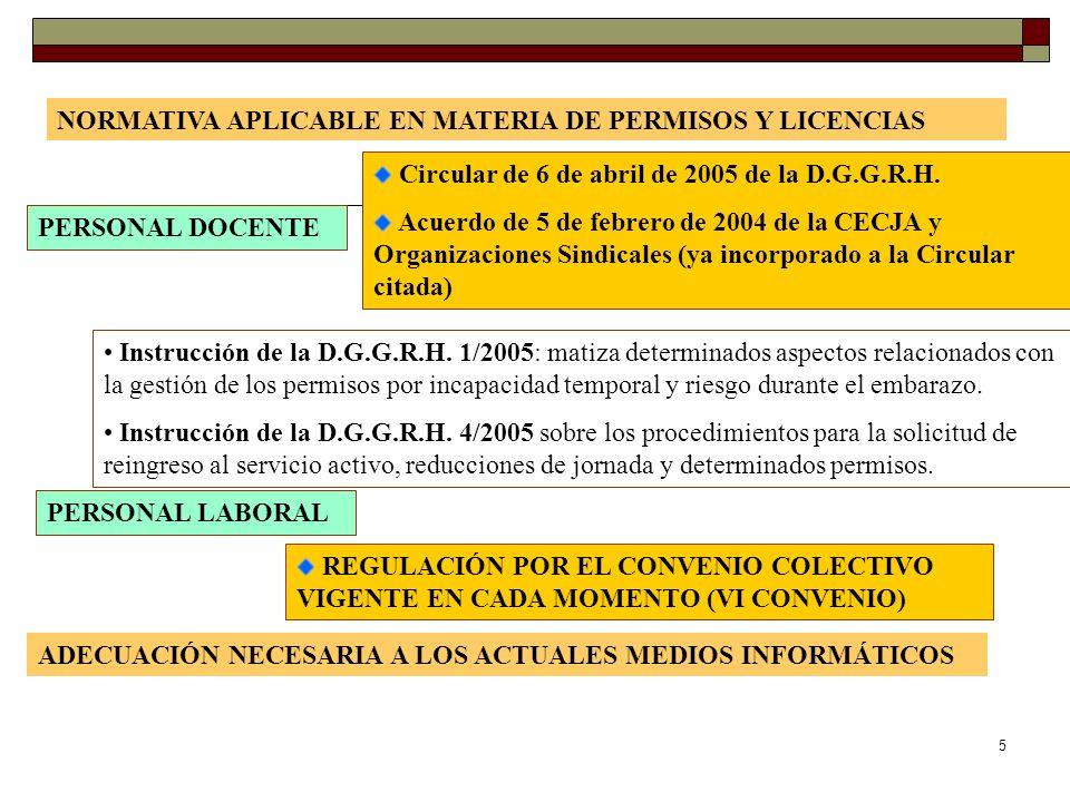 5 NORMATIVA APLICABLE EN MATERIA DE PERMISOS Y LICENCIAS PERSONAL DOCENTE Circular de 6 de abril de 2005 de la D.G.G.R.H. Acuerdo de 5 de febrero de 2