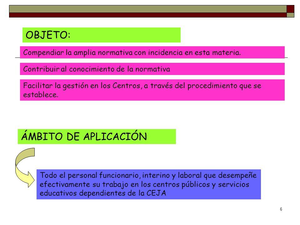 6 OBJETO: Compendiar la amplia normativa con incidencia en esta materia. Contribuir al conocimiento de la normativa Facilitar la gestión en los Centro