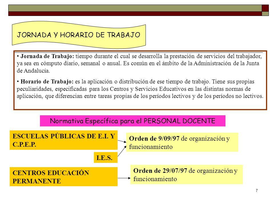 7 JORNADA Y HORARIO DE TRABAJO Jornada de Trabajo: tiempo durante el cual se desarrolla la prestación de servicios del trabajador, ya sea en cómputo d