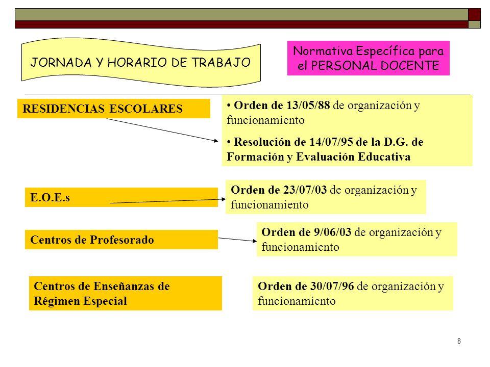 8 JORNADA Y HORARIO DE TRABAJO RESIDENCIAS ESCOLARES Orden de 13/05/88 de organización y funcionamiento Resolución de 14/07/95 de la D.G. de Formación