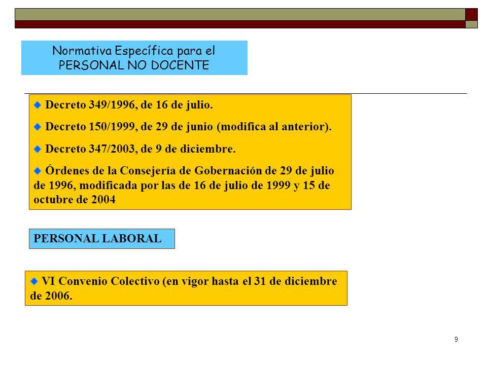 9 Normativa Específica para el PERSONAL NO DOCENTE Decreto 349/1996, de 16 de julio. Decreto 150/1999, de 29 de junio (modifica al anterior). Decreto