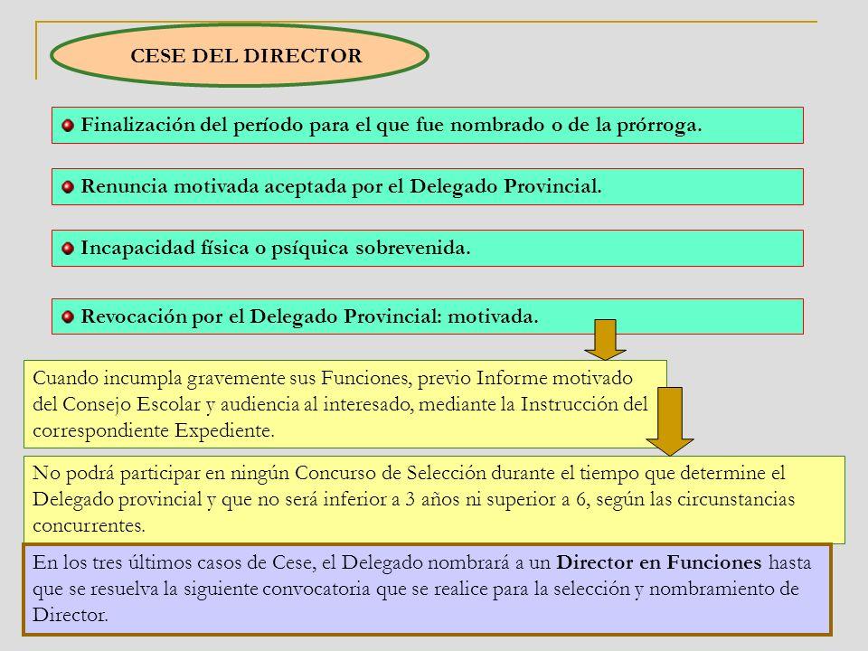 CESE DEL DIRECTOR Finalización del período para el que fue nombrado o de la prórroga.