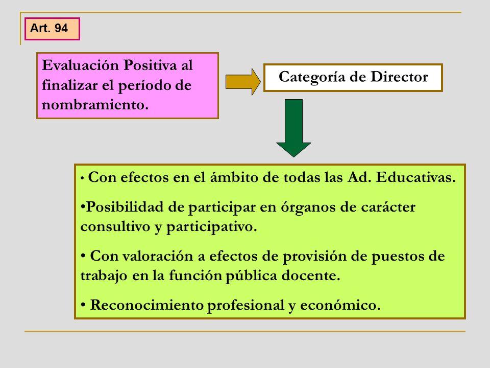 Evaluación Positiva al finalizar el período de nombramiento.