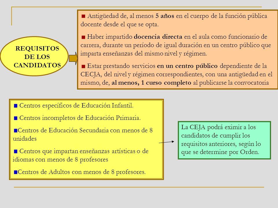 REQUISITOS DE LOS CANDIDATOS Antigüedad de, al menos 5 años en el cuerpo de la función pública docente desde el que se opta.