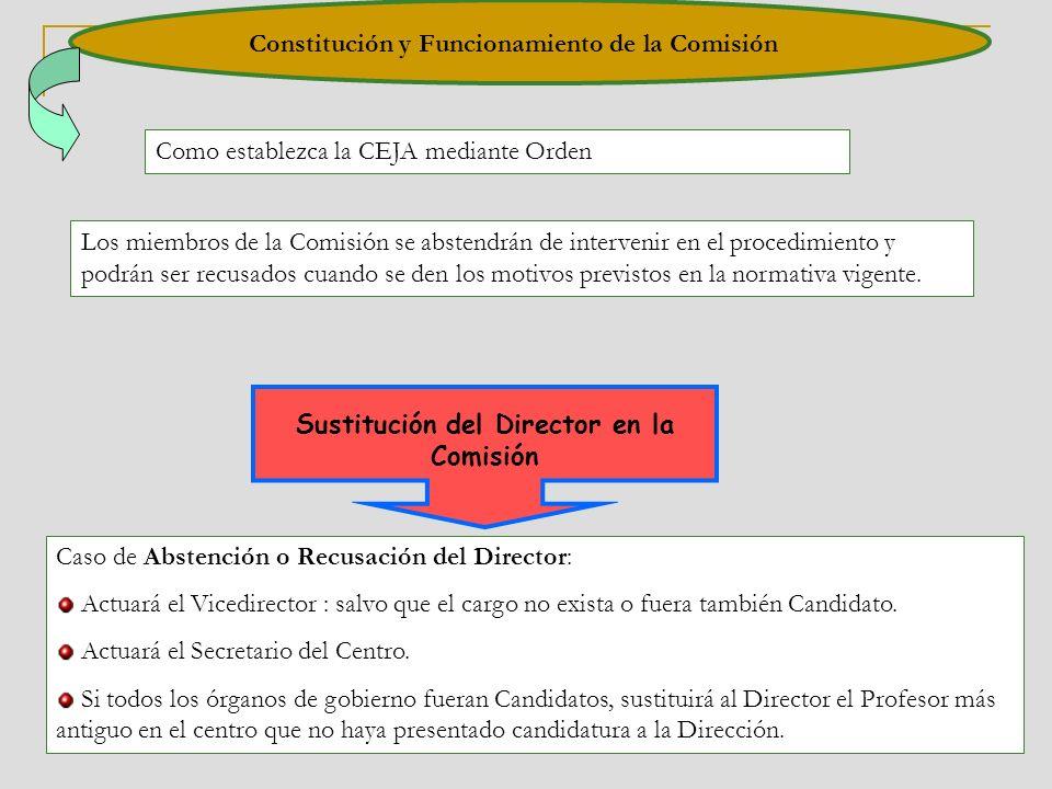 Constitución y Funcionamiento de la Comisión Como establezca la CEJA mediante Orden Los miembros de la Comisión se abstendrán de intervenir en el procedimiento y podrán ser recusados cuando se den los motivos previstos en la normativa vigente.