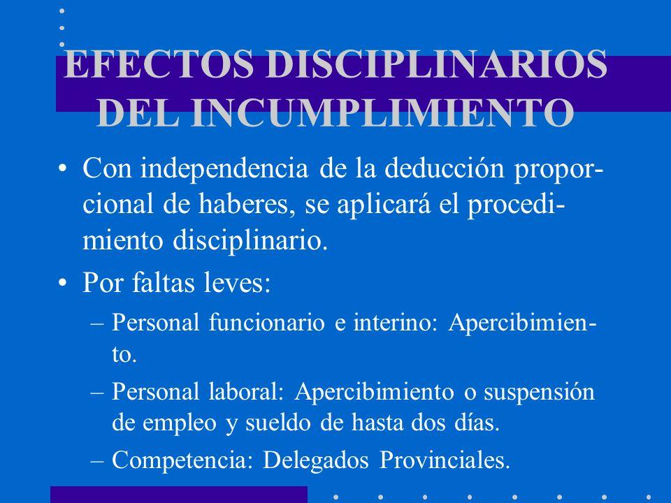 EFECTOS DISCIPLINARIOS DEL INCUMPLIMIENTO Con independencia de la deducción propor- cional de haberes, se aplicará el procedi- miento disciplinario. P