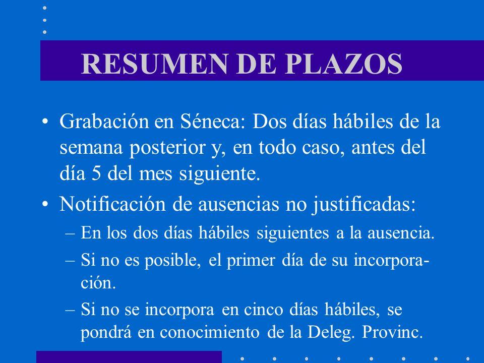 RESUMEN DE PLAZOS Grabación en Séneca: Dos días hábiles de la semana posterior y, en todo caso, antes del día 5 del mes siguiente. Notificación de aus