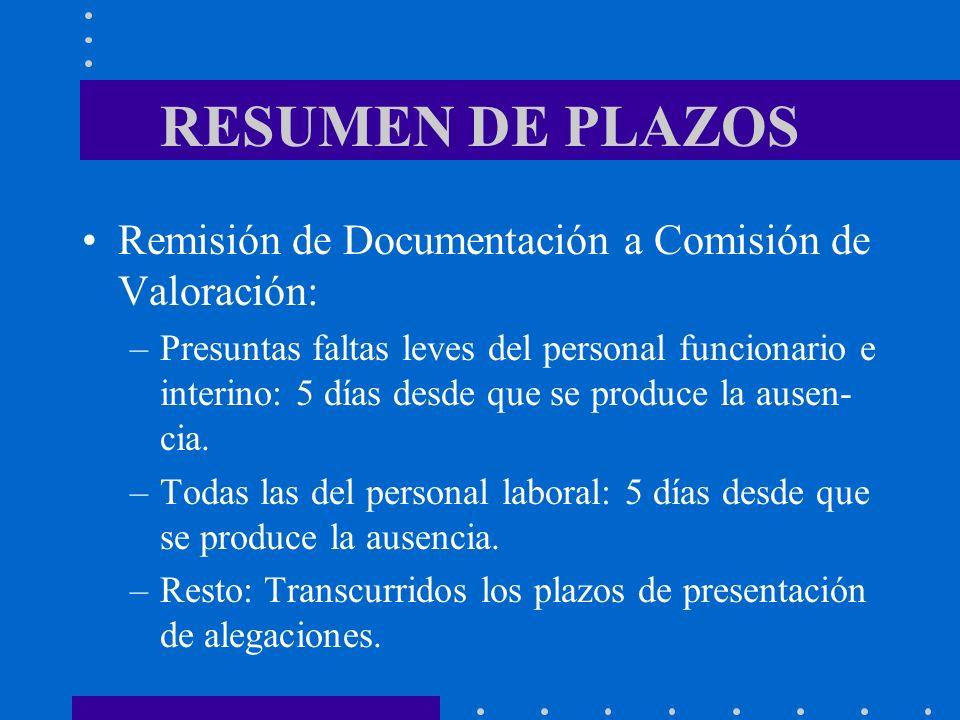RESUMEN DE PLAZOS Remisión de Documentación a Comisión de Valoración: –Presuntas faltas leves del personal funcionario e interino: 5 días desde que se