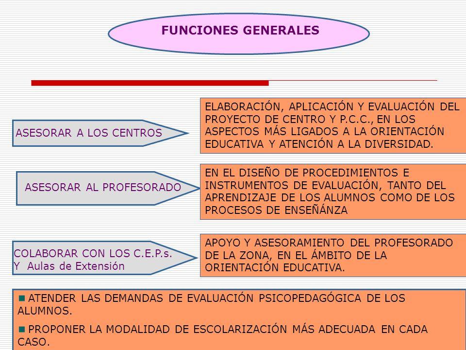 4 FUNCIONES GENERALES ASESORAR A LOS CENTROS ELABORACIÓN, APLICACIÓN Y EVALUACIÓN DEL PROYECTO DE CENTRO Y P.C.C., EN LOS ASPECTOS MÁS LIGADOS A LA OR