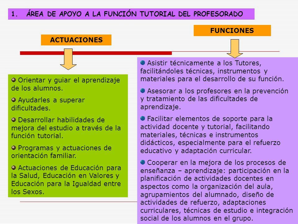 7 1.ÁREA DE APOYO A LA FUNCIÓN TUTORIAL DEL PROFESORADO ACTUACIONES Orientar y guiar el aprendizaje de los alumnos. Ayudarles a superar dificultades.