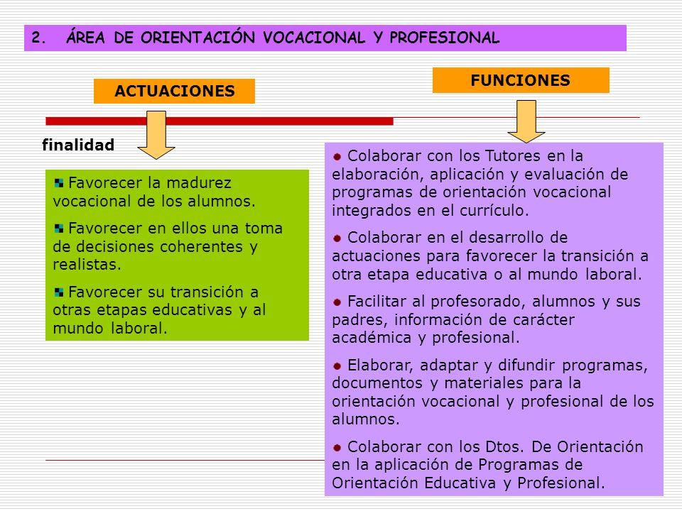 8 2.ÁREA DE ORIENTACIÓN VOCACIONAL Y PROFESIONAL ACTUACIONES Favorecer la madurez vocacional de los alumnos. Favorecer en ellos una toma de decisiones