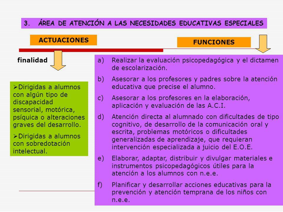 9 3.ÁREA DE ATENCIÓN A LAS NECESIDADES EDUCATIVAS ESPECIALES ACTUACIONES finalidad Dirigidas a alumnos con algún tipo de discapacidad sensorial, motór