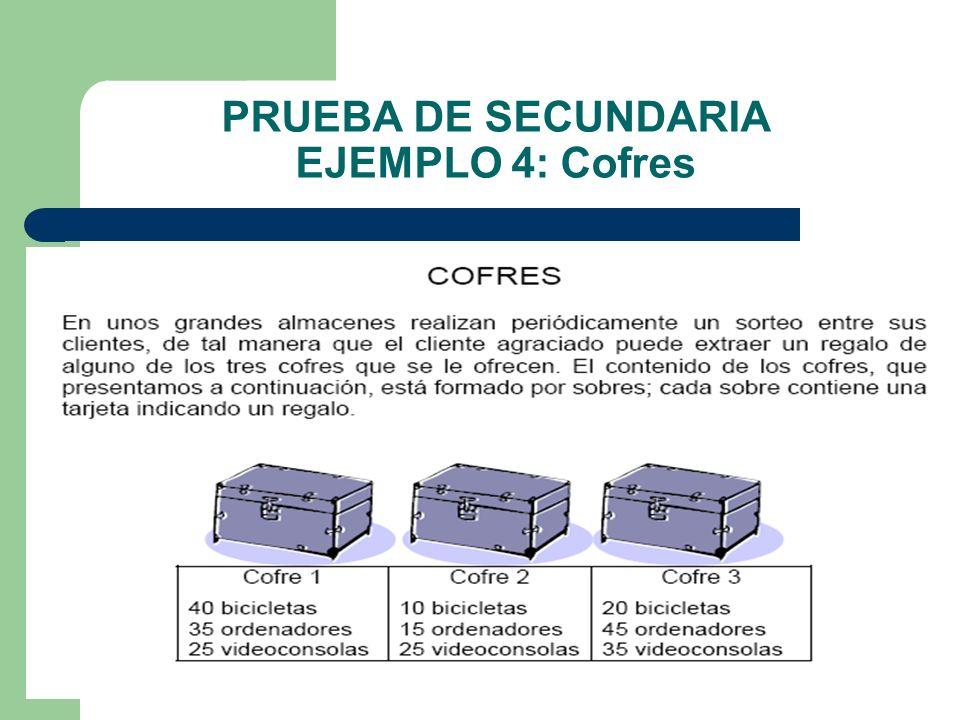 PRUEBA DE SECUNDARIA EJEMPLO 4: Cofres