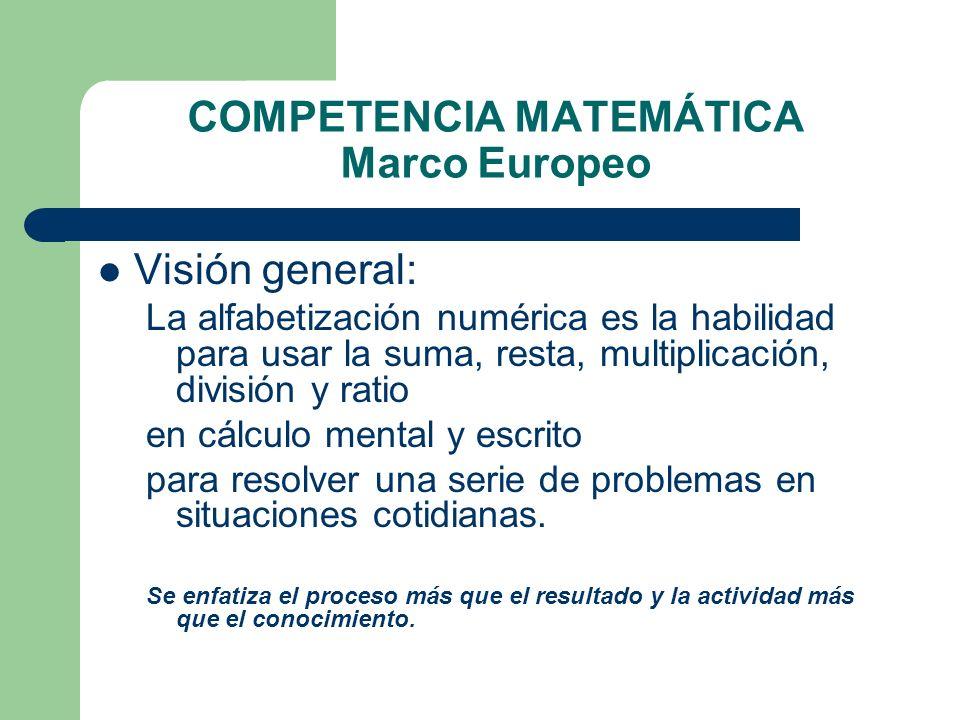 COMPETENCIA MATEMÁTICA Marco Europeo Visión general: La alfabetización numérica es la habilidad para usar la suma, resta, multiplicación, división y r
