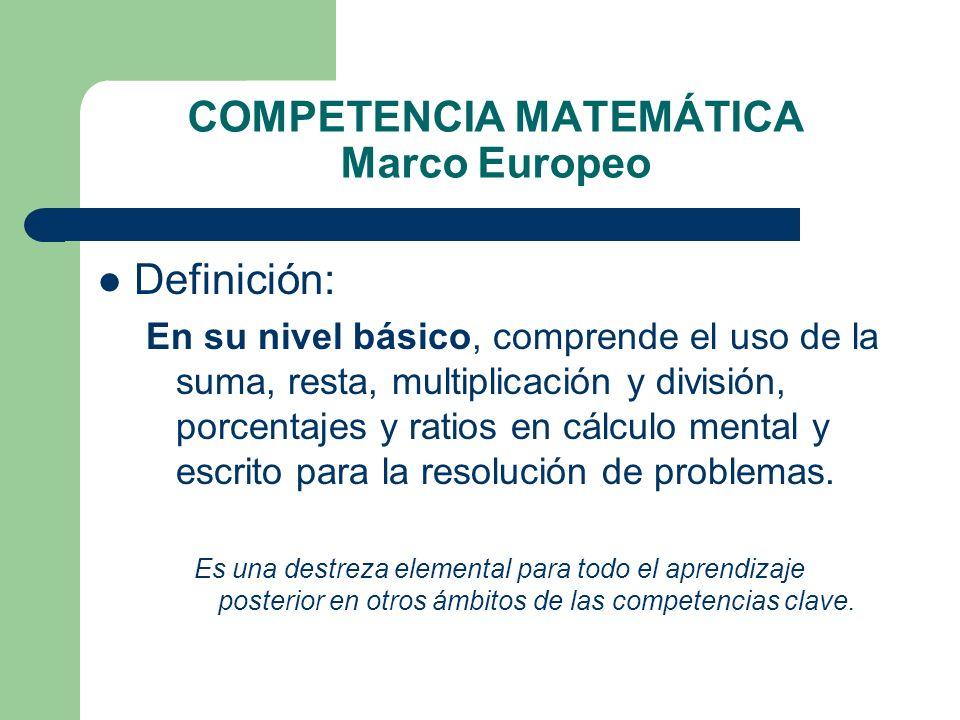 COMPETENCIA MATEMÁTICA Marco Europeo Definición: En su nivel básico, comprende el uso de la suma, resta, multiplicación y división, porcentajes y rati
