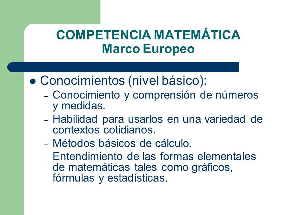 COMPETENCIA MATEMÁTICA Marco Europeo Conocimientos (nivel básico): – Conocimiento y comprensión de números y medidas. – Habilidad para usarlos en una