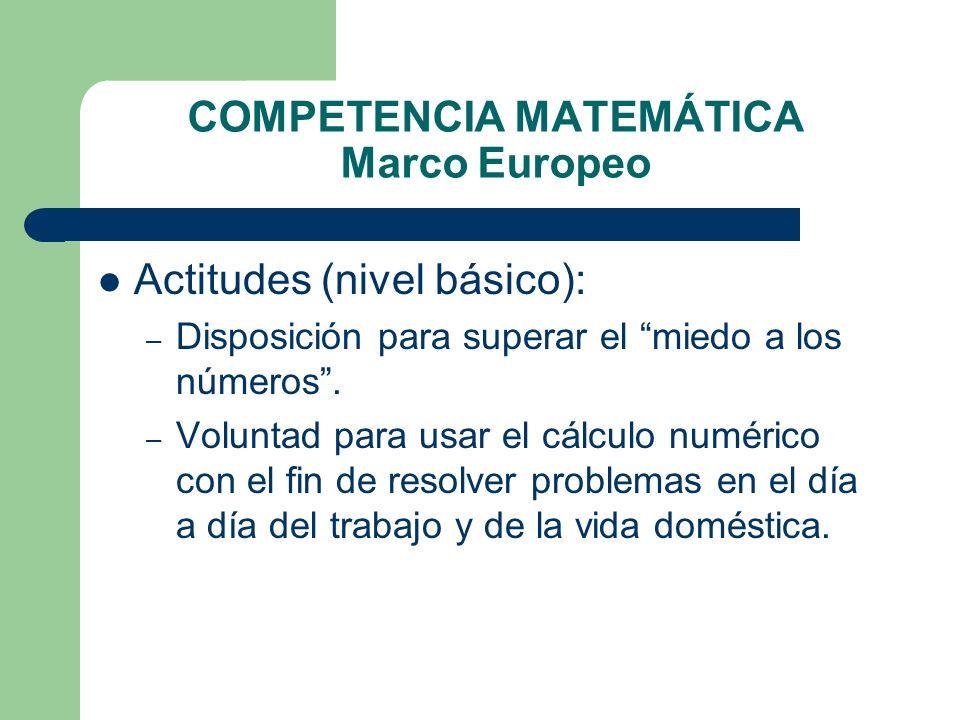 COMPETENCIA MATEMÁTICA Marco Europeo Actitudes (nivel básico): – Disposición para superar el miedo a los números. – Voluntad para usar el cálculo numé