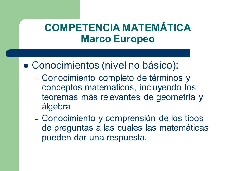 COMPETENCIA MATEMÁTICA Marco Europeo Conocimientos (nivel no básico): – Conocimiento completo de términos y conceptos matemáticos, incluyendo los teor