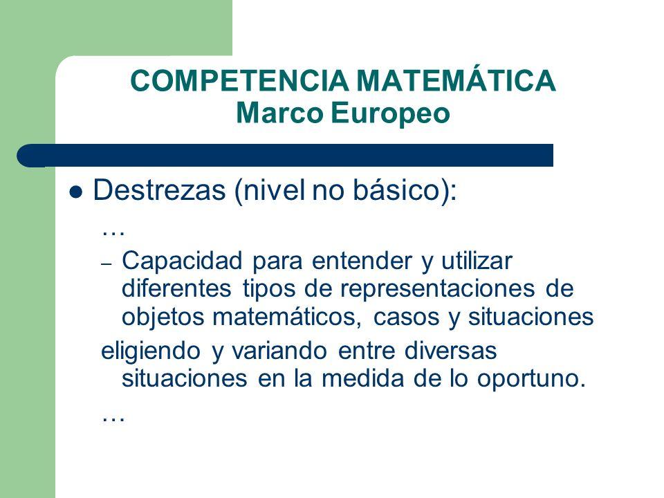 COMPETENCIA MATEMÁTICA Marco Europeo Destrezas (nivel no básico): … – Capacidad para entender y utilizar diferentes tipos de representaciones de objet