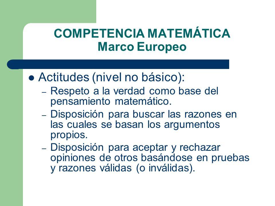 COMPETENCIA MATEMÁTICA Marco Europeo Actitudes (nivel no básico): – Respeto a la verdad como base del pensamiento matemático. – Disposición para busca