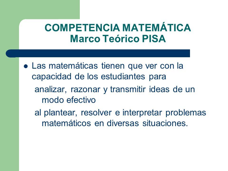 COMPETENCIA MATEMÁTICA Marco Teórico PISA Las matemáticas tienen que ver con la capacidad de los estudiantes para analizar, razonar y transmitir ideas
