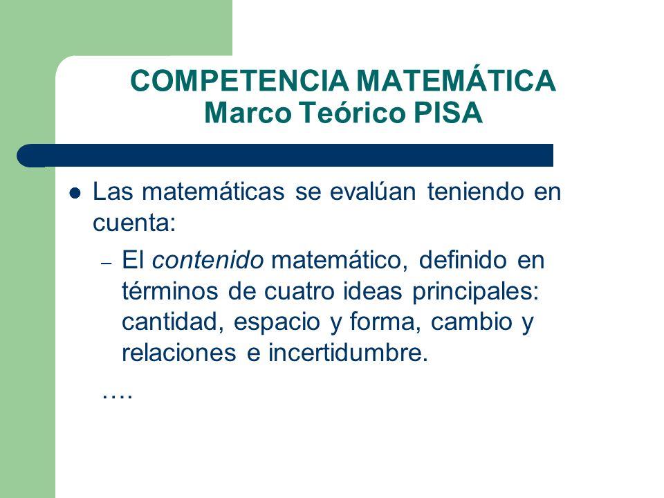 COMPETENCIA MATEMÁTICA Marco Teórico PISA Las matemáticas se evalúan teniendo en cuenta: – El contenido matemático, definido en términos de cuatro ide