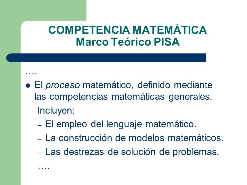 COMPETENCIA MATEMÁTICA Marco Teórico PISA …. El proceso matemático, definido mediante las competencias matemáticas generales. Incluyen: – El empleo de