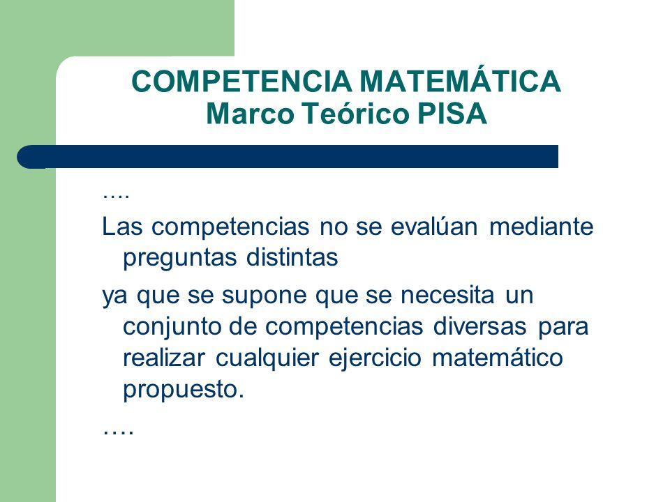 COMPETENCIA MATEMÁTICA Marco Teórico PISA …. Las competencias no se evalúan mediante preguntas distintas ya que se supone que se necesita un conjunto