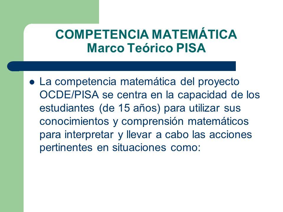 COMPETENCIA MATEMÁTICA Marco Teórico PISA La competencia matemática del proyecto OCDE/PISA se centra en la capacidad de los estudiantes (de 15 años) p