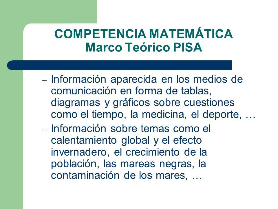 COMPETENCIA MATEMÁTICA Marco Teórico PISA – Información aparecida en los medios de comunicación en forma de tablas, diagramas y gráficos sobre cuestio