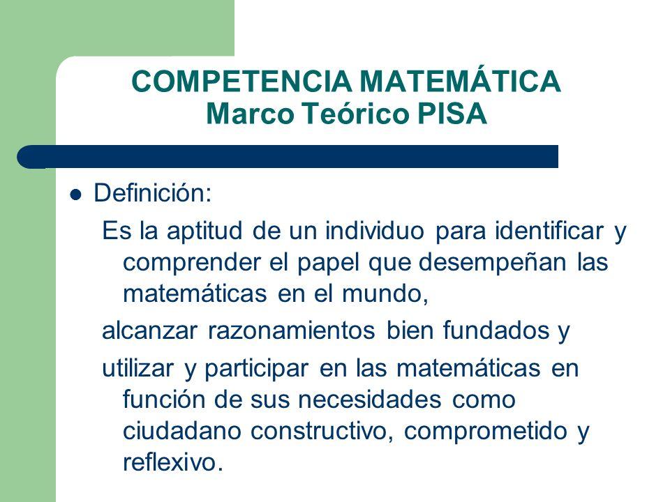COMPETENCIA MATEMÁTICA Marco Teórico PISA Definición: Es la aptitud de un individuo para identificar y comprender el papel que desempeñan las matemáti
