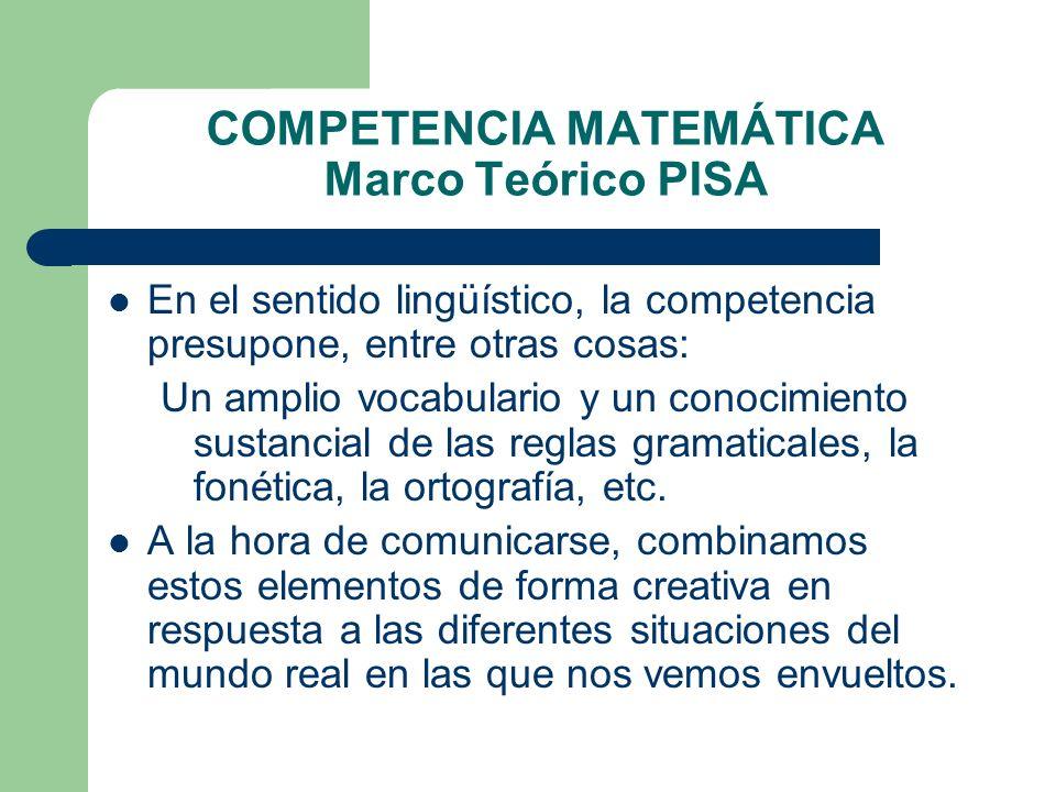 COMPETENCIA MATEMÁTICA Marco Teórico PISA En el sentido lingüístico, la competencia presupone, entre otras cosas: Un amplio vocabulario y un conocimie