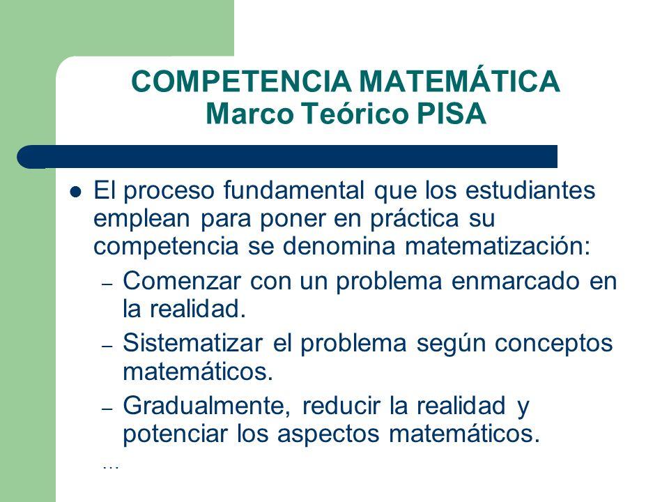 COMPETENCIA MATEMÁTICA Marco Teórico PISA El proceso fundamental que los estudiantes emplean para poner en práctica su competencia se denomina matemat